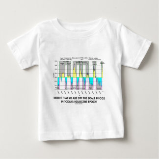 Notice We Are Off CO2 Scale Holocene Epoch Baby T-Shirt