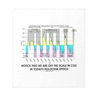 Notice We Are Off CO2 Scale Holocene Epoch Notepad