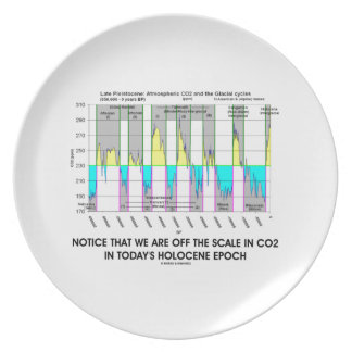 Notice We Are Off CO2 Scale Holocene Epoch Plate