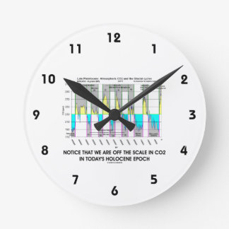 Notice We Are Off CO2 Scale Holocene Epoch Round Wall Clock