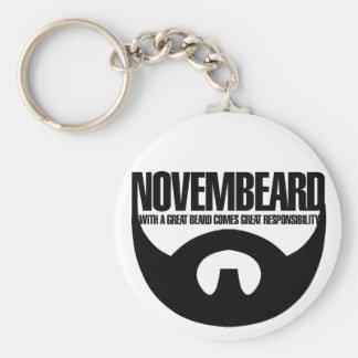 Novembeard para las barbas llavero redondo tipo pin