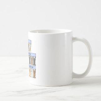 November 13th Birthdays celebrated by cats. Coffee Mug