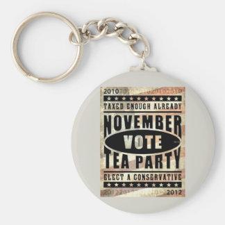November Tea Party Keychain