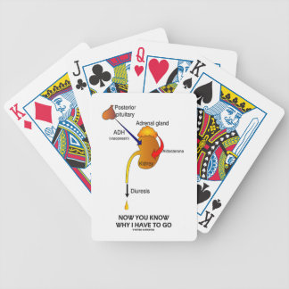 Now You Know Why I Have To Go (Diuresis) Bicycle Playing Cards