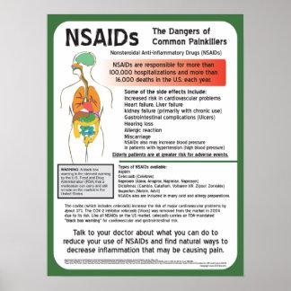 NSAIDs los peligros de calmantes comunes Impresiones