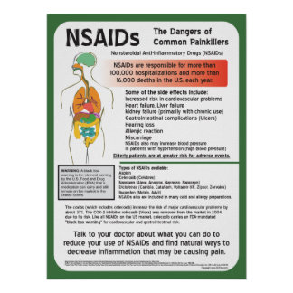 NSAIDs The Dangers of Common Painkillers Poster