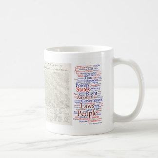 Nube de la declaración tazas de café