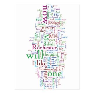 Nube de la palabra de Jane Eyre Postal