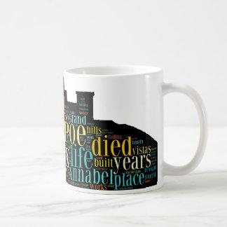 Nube de la palabra de la cabaña del Poe Taza De Café