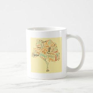 Nube de la palabra de la madre tierra en la forma taza de café