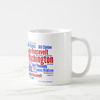 Nube de los presidentes tazas de café