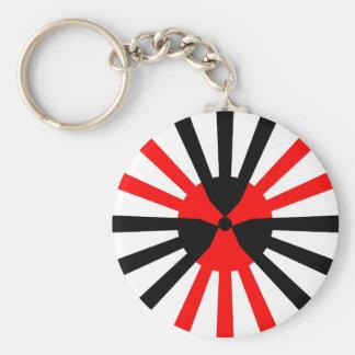 Nuc Kingdom org Keychain