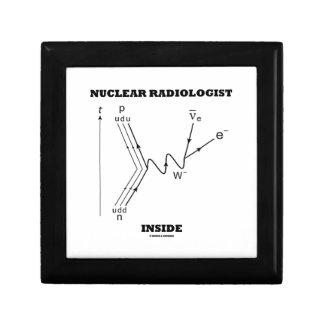 Nuclear Radiologist Inside (Beta-Negative Decay) Keepsake Box