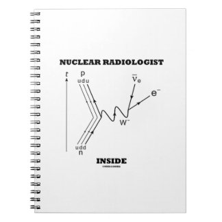 Nuclear Radiologist Inside (Beta-Negative Decay) Spiral Notebook