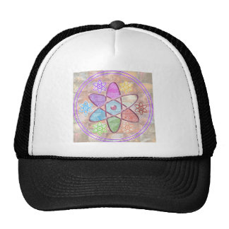 NUCLEUS - Adding Beauty to Science Hats