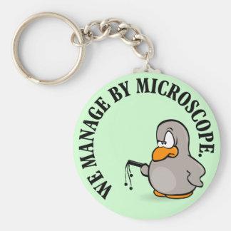 Nuestra compañía da el nuevo significado al microm llavero personalizado