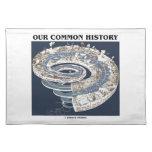 Nuestra historia común (espiral de la cronología manteles individuales
