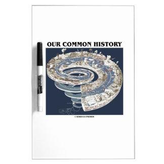 Nuestra historia común espiral de la cronología tableros blancos