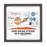 Nuestra Sistema Solar en pocas palabras Cajas De Regalo De Calidad