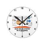 Nuestra Sistema Solar en pocas palabras Relojes De Pared