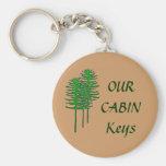 Nuestras llaves de la cabina llavero