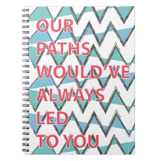 Nuestras trayectorias habrían llevado siempre a us libretas espirales
