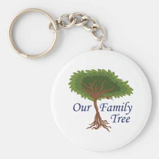 nuestro árbol de familia llavero
