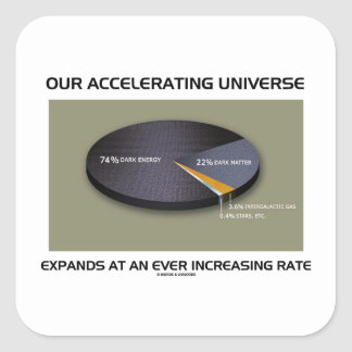 Nuestro universo de aceleración amplía cada vez ma colcomanias cuadradass