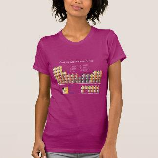 Nueva tabla periódica de estilos de la cerveza camiseta