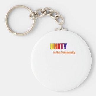 Nueva unidad en los productos de la comunidad llaveros personalizados