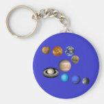 Nueve planetas en la Sistema Solar Llaveros Personalizados