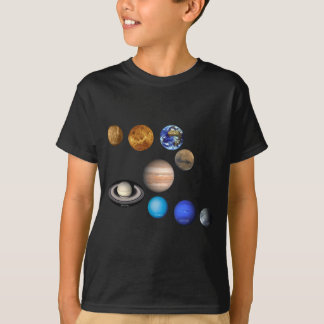Nueve planetas en la Sistema Solar Playera