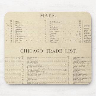 Nuevo atlas comercial del índice mousepads