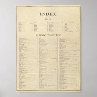 Nuevo atlas comercial del índice póster