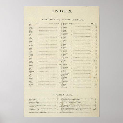 Nuevo atlas topográfico del índice póster
