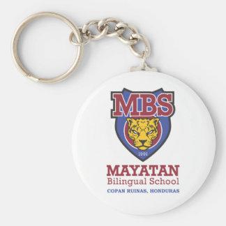 Nuevo logotipo de Mayatan Llavero Redondo Tipo Pin