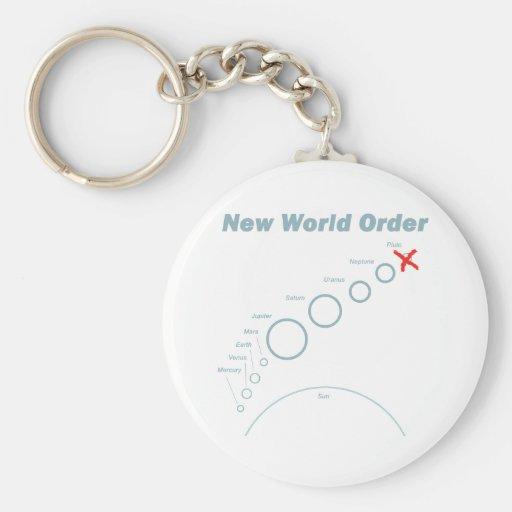 Nuevo orden mundial llaveros