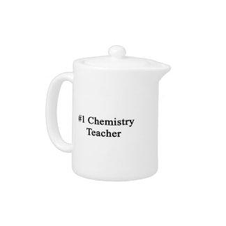 Number 1 Chemistry Teacher