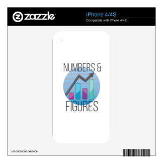 Numbers & Figures Decal For The iPhone 4