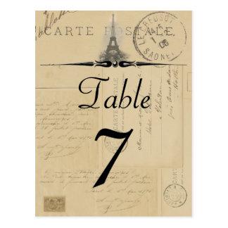 Número de la tabla de la postal de París