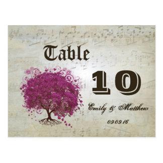 Número de la tabla del árbol de la hoja del tarjetas postales
