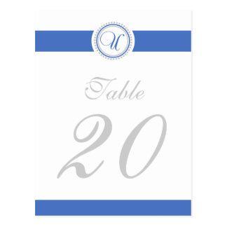 Número de la tabla del monograma del círculo del p postal