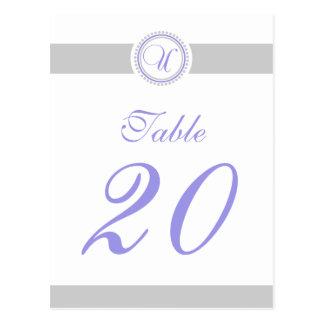 Número de la tabla del monograma del círculo del p tarjeta postal