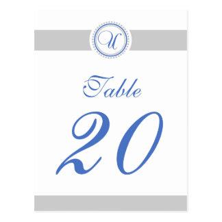 Número de la tabla del monograma del círculo del p tarjetas postales