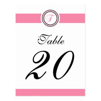 Número de la tabla del monograma del círculo del tarjetas postales
