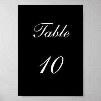 Número de la tabla póster