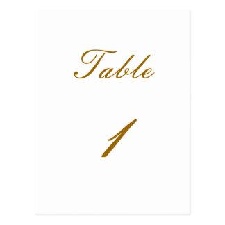 Número de la tabla tarjeta postal