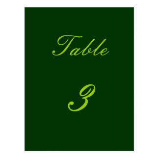 Número de la tabla postales