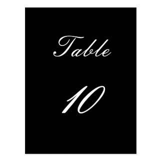 Número de la tabla tarjetas postales
