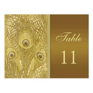 Número de oro de la tabla de las plumas del pavo r postales